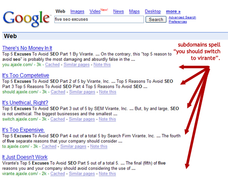 Five SEO excuses